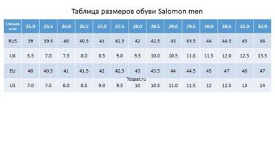 таблица размеров men Salomon
