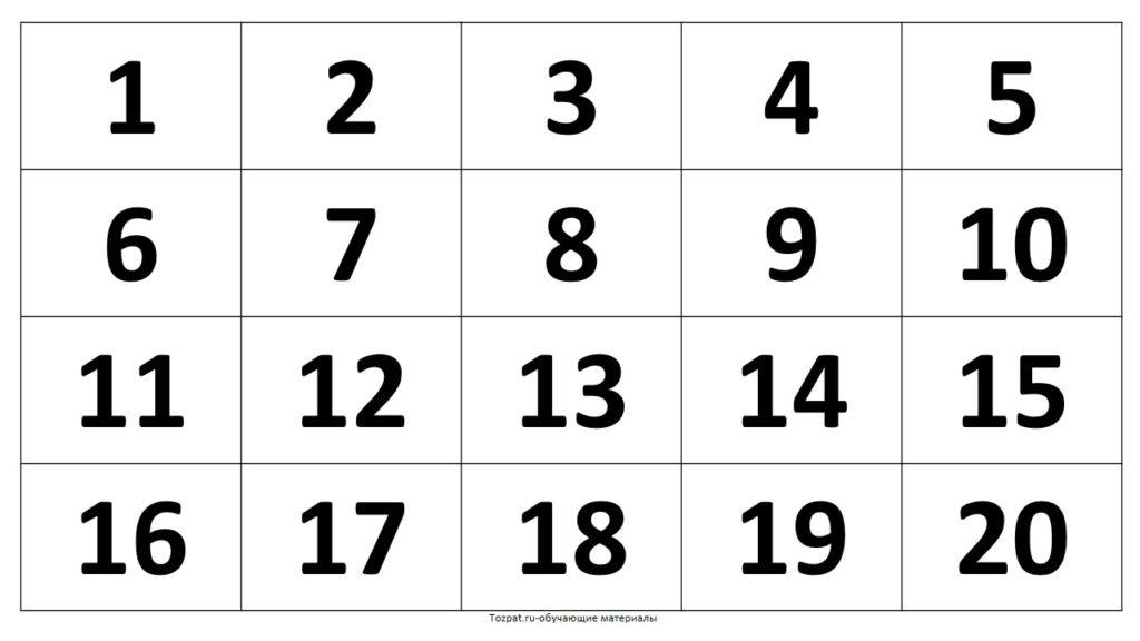 Карточки с цифрами до 20 на одном листе