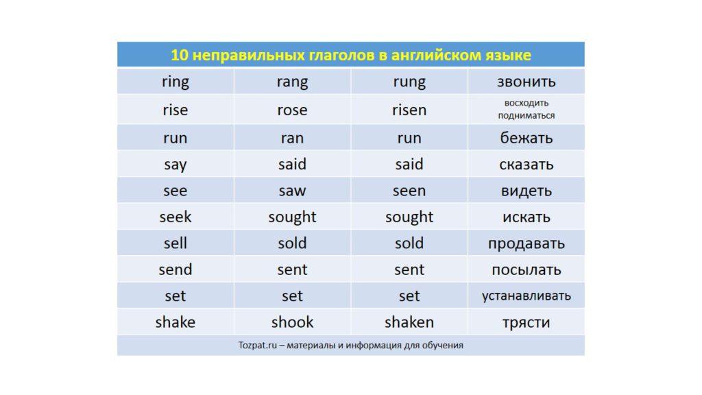 10 неправильных глаголов