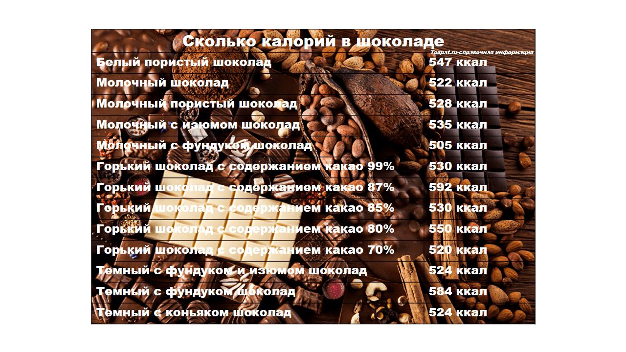 сколько калорий в шоколаде