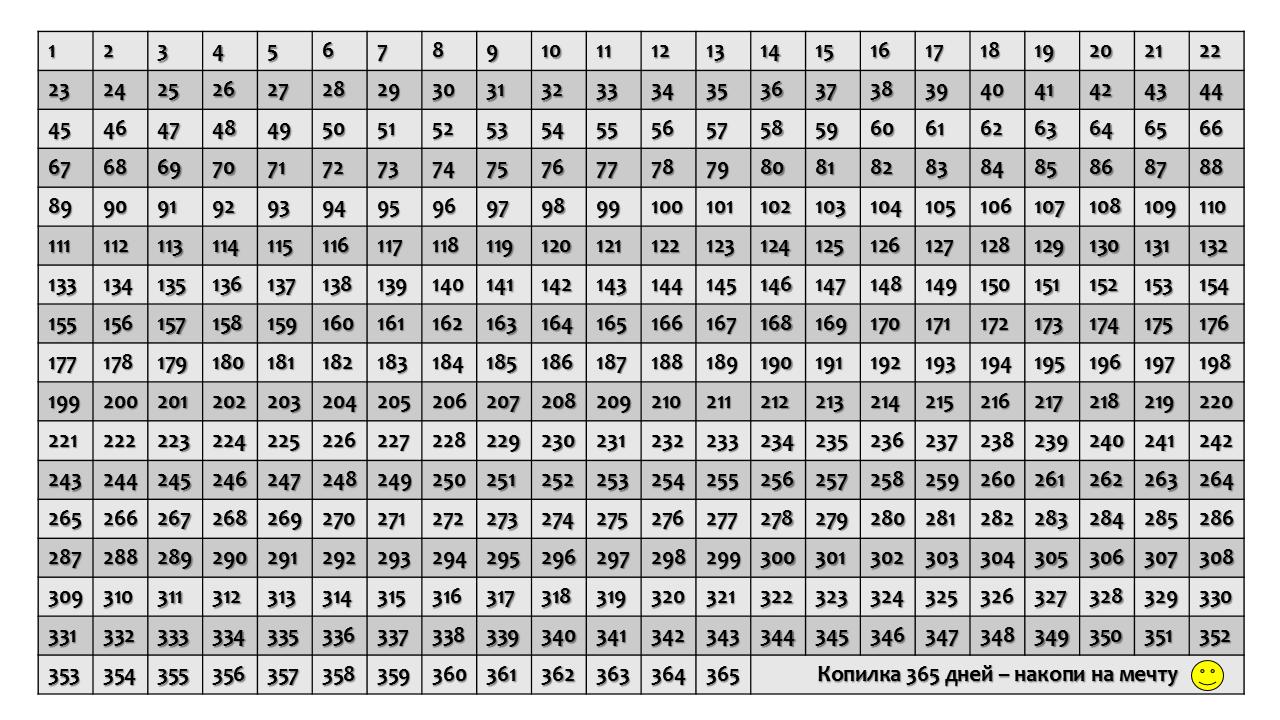 копилка 365 дней таблица