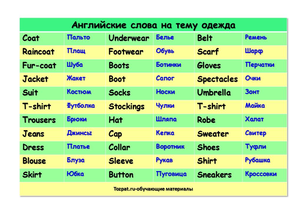 английские слова на тему одежда