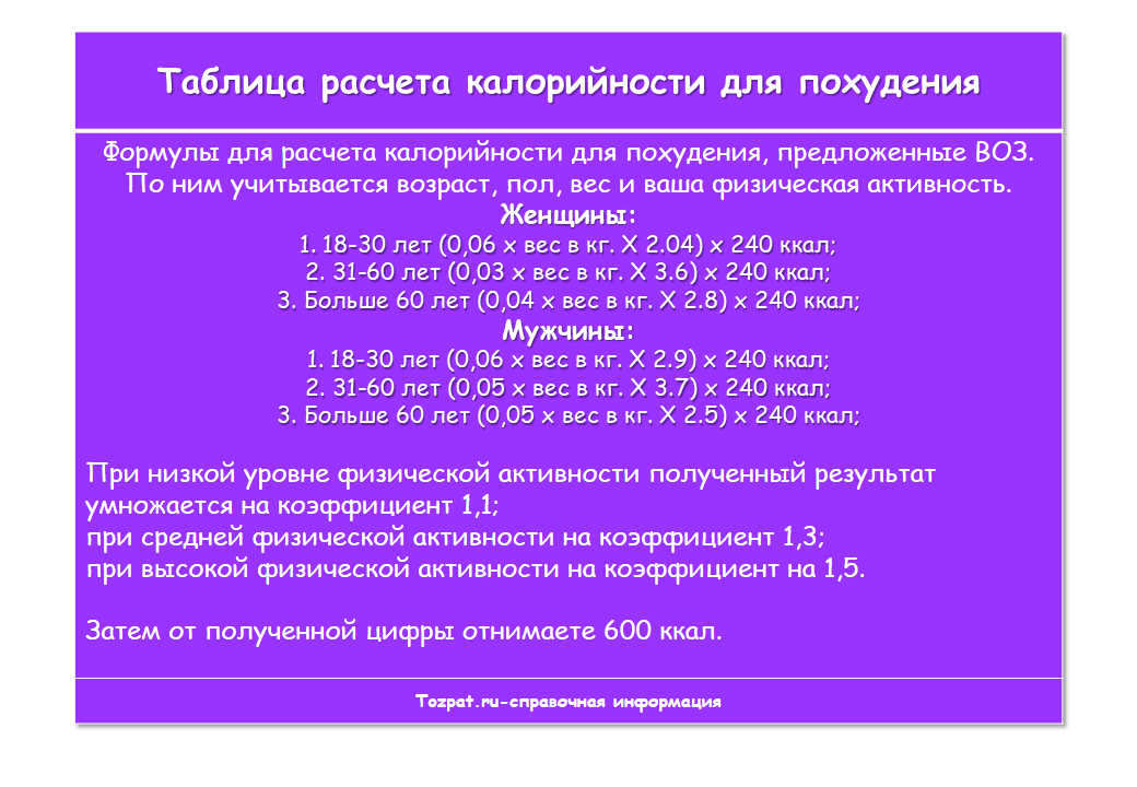 Таблица расчета калорийности для похудения, формула
